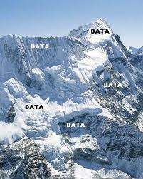 Data The Tail That Wags_data mountain