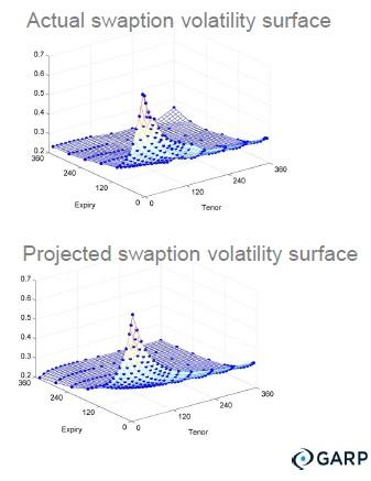 FHFA_2_volatility surf