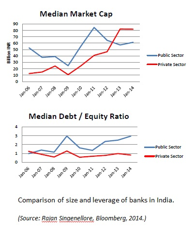 Emerging3_Size_Leverage_India