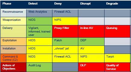 Cybersecurity1_heatwave