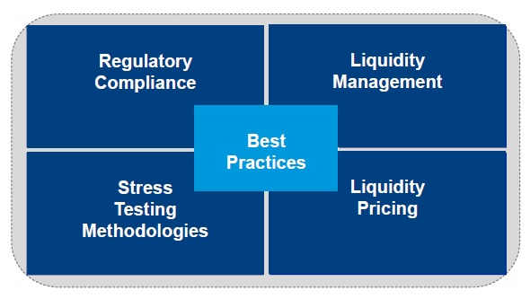 Liquidity Risk3_Best Practices