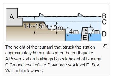 Integrating OpRisk1_tsunami