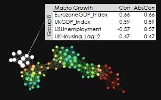 Machine Intell_3_macro group