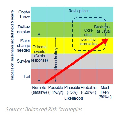 Harnessing Risk2_heatmap