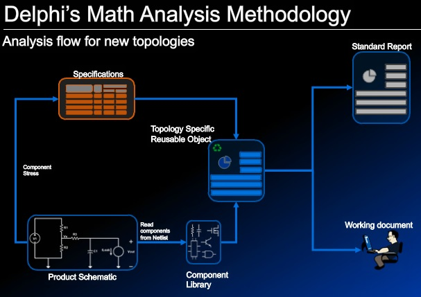 Math Tools 3_analysis