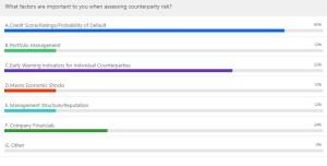 energy_poll2